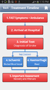 Stroke Patient - screenshot