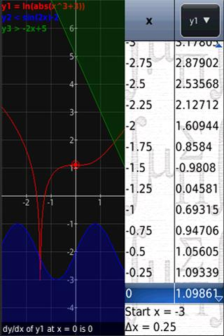 MathPac - Graphing Calculator