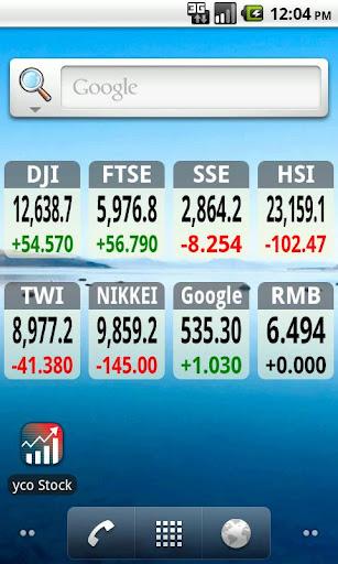 yco 股票