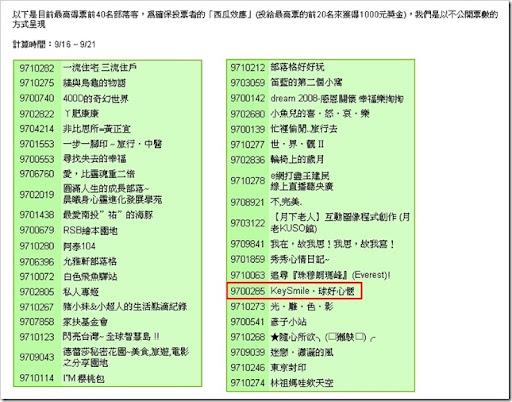 2008全球華文部落格大獎6