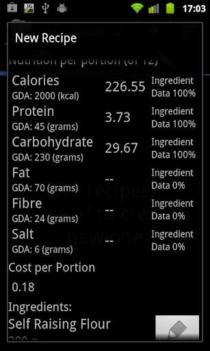 Homemade Calories