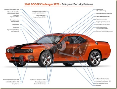 2008 Dodge Challenger SRT8 Safety and Security Features