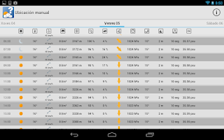 Screenshot of MeteoSIX Mobile