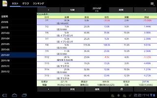 Screenshot of パチンコ/パチスロ収支 for tablet (試用版)