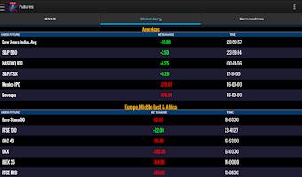 Screenshot of Stock Futures