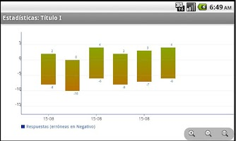 Screenshot of Constitución Española. Tests