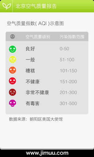 北京空气质量报告
