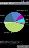 Screenshot of Power Cost Estimator