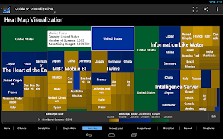 Screenshot of MicroStrategy Mobile