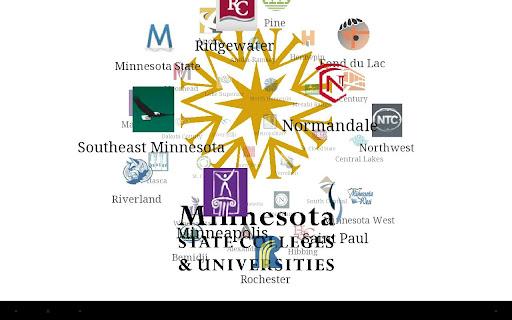 MnSCU Schools Link Cloud