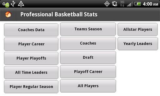 Professional Basketball Stats
