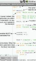 Screenshot of Python Reference FREE