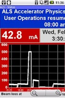 Screenshot of Synchrotron Status