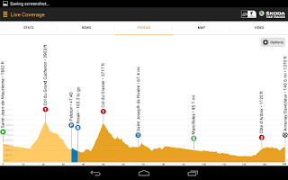 Screenshot of Tour de France Tour Tracker