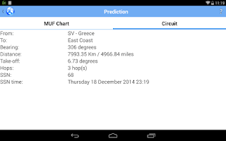 Screenshot of MUF Predictor