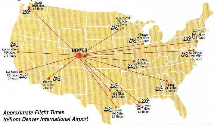 Denver Distances 2008