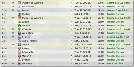 Southampton fixtures, FM 2008