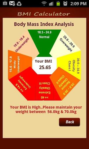 【免費健康App】BMI Analyser-APP點子