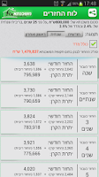Screenshot of מחשבון משכנתא פיקס