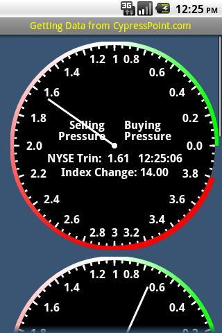 【免費財經App】Trin Meters-APP點子