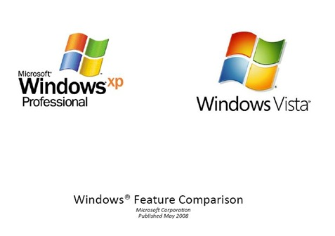 Windows Feature Comparison