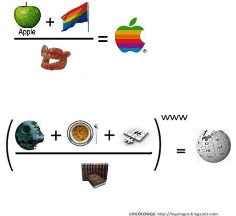 logos and math