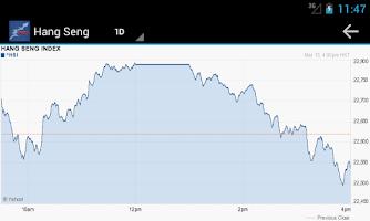 Screenshot of Global Stock Markets