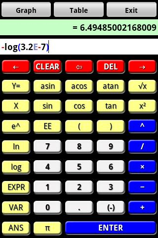 Graphoid Calculator FREE