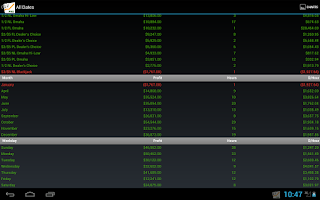 Screenshot of Poker Income ™ Tracker
