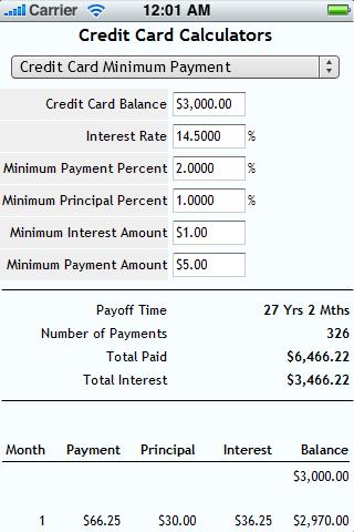 Credit Card Debt Calculators
