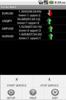 Screenshot of forex alert
