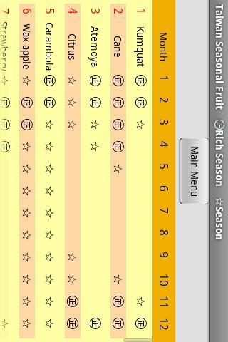 【免費工具App】台灣當令水果-APP點子
