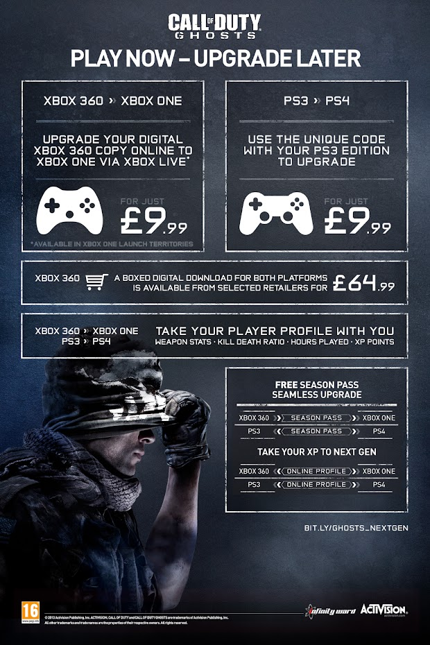 Want to upgrade to Call Of Duty: Ghosts on next-gen? Here's a handy infographic