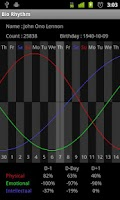 Screenshot of Bio Rhythm