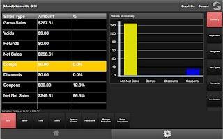 Screenshot of onePOS Mobile Dashboard