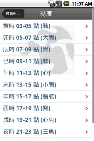 經絡對應表 JingLuo Table