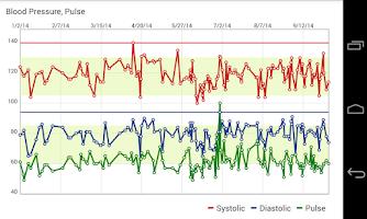 Screenshot of Blood Pressure Companion