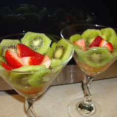 Rendezvous of Strawberries and Kiwi Fruit