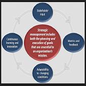 Free Strategic Management APK for Windows 8