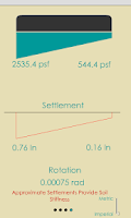 Screenshot of Pad Footing Design