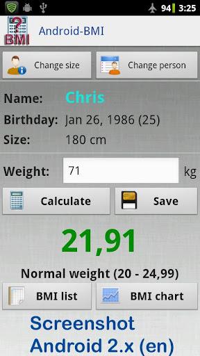 的身体质量指数