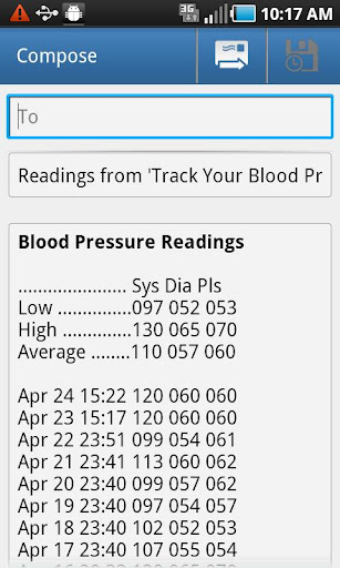 【免費醫療App】Track Your Blood Pressure-APP點子