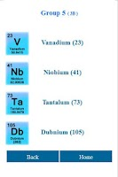 Screenshot of Periodic Table ตารางธาตุ