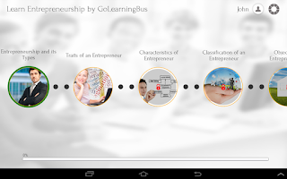 Screenshot of Learn Entrepreneurship