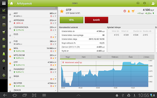 Screenshot of OTP SmartBroker
