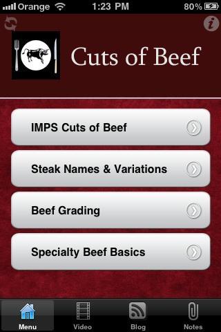 Cuts of Beef Steak