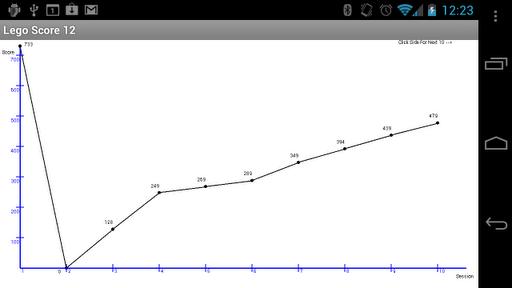 【免費教育App】LegoScore 12-APP點子