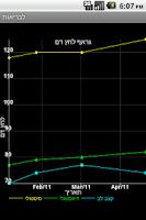 Screenshot of לחץ דם משקל