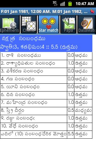horoscope match making in telugu