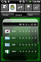 Screenshot of WorldCup 2010 scores and odds